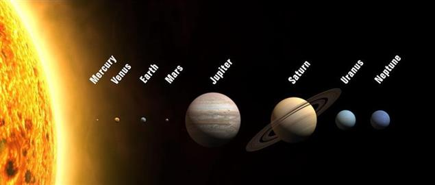 Image showing positions and names of planets in the Solar System.